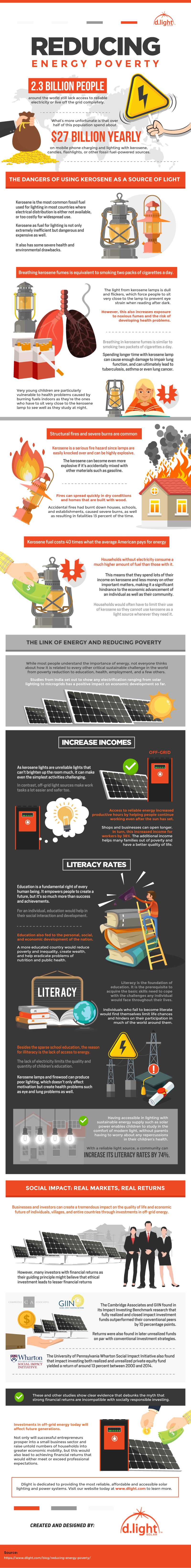 Reducing Energy Poverty [Infographic] | d light